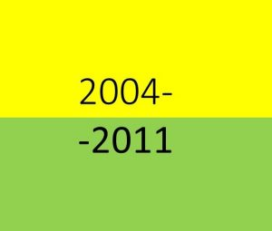 Projects 2004-2011