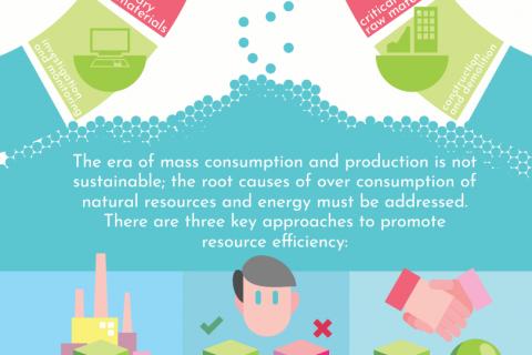 EASD publication on circular economy acknowledged by European Circular Economy Stakeholder Platform