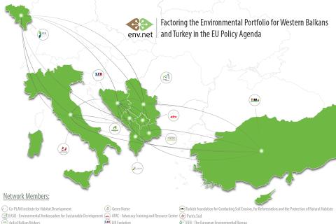 ENV.net 3 : ENV-net factoring the environmental portfolio for Western Balkans and Turkey in the EU Policy Agenda