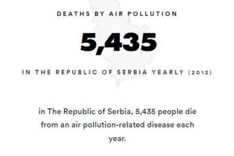 """""""UN životnu sredina"""" i Svetska zdravstvena organizacija dogovorili saradnju u oblasti zdravstvenih rizika koji potiču od stanja životne sredine"""