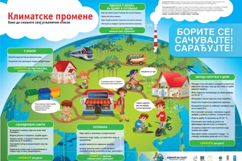"""""""Klimatski paket"""" na srpskom jeziku je dostupan"""