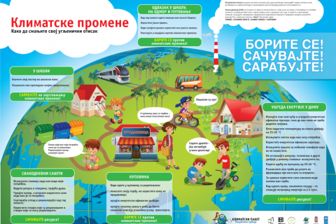 CLIMATE BOX is available in Serbian language!